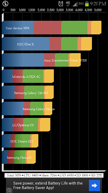 Galaxy s3 bench tests-2012-11-07-21.21.13.png