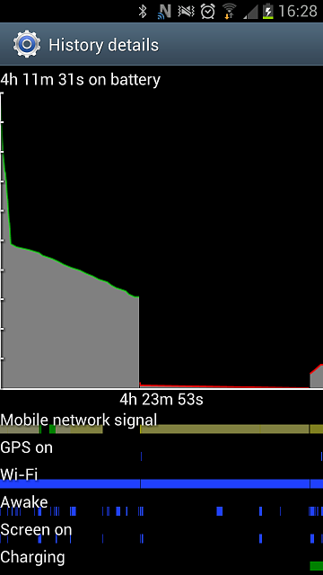 S3 Battery Drain Problem. What do I do?-screenshot_2012-11-16-16-28-08.png