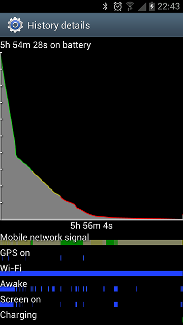 S3 Battery Drain Problem. What do I do?-screenshot_2012-11-19-22-43-45.png