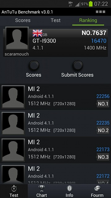 Galaxy s3 bench tests-uploadfromtaptalk1354001066461.jpg