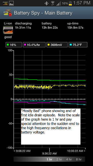 Galaxy S3 Idle Battery Drain of 6% Per Hour Should Be 1% Per Hour-3_bad_2012-12-16-13-57-55-m1.png