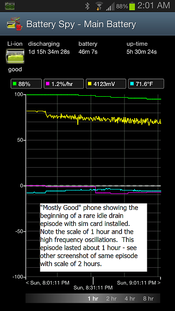 Galaxy S3 Idle Battery Drain of 6% Per Hour Should Be 1% Per Hour-6_good_2012-12-18-02-01-36-m1.png