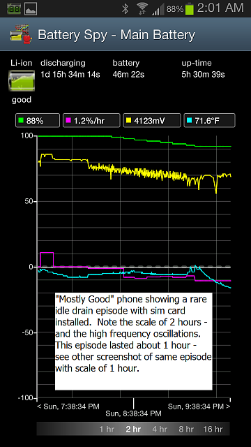 Galaxy S3 Idle Battery Drain of 6% Per Hour Should Be 1% Per Hour-7_good_2012-12-18-02-01-50-m1.png