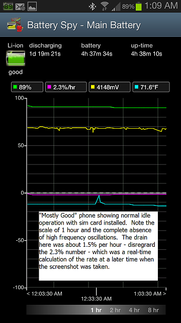Galaxy S3 Idle Battery Drain of 6% Per Hour Should Be 1% Per Hour-8_good_2012-12-18-01-09-21-m1.png