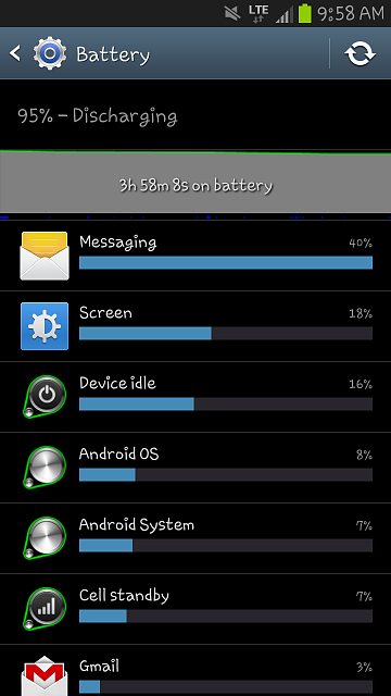 Message App Significantly Higher on Battery Usage after Update-screenshot_2012-12-20-09-58-23.png