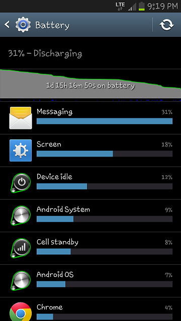 Message App Significantly Higher on Battery Usage after Update-screenshot_2012-12-21-21-19-44.png