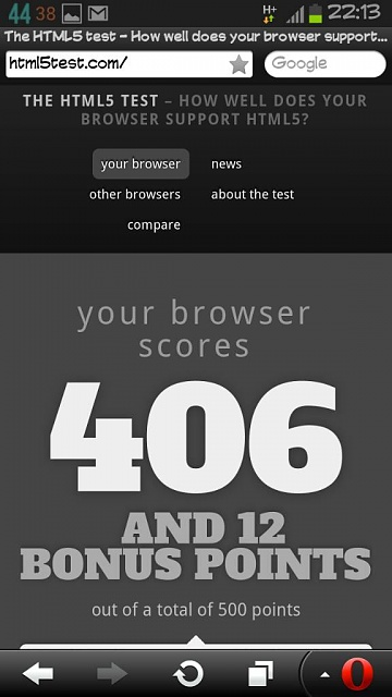 Html5 browser test.-uploadfromtaptalk1356300838780.jpg