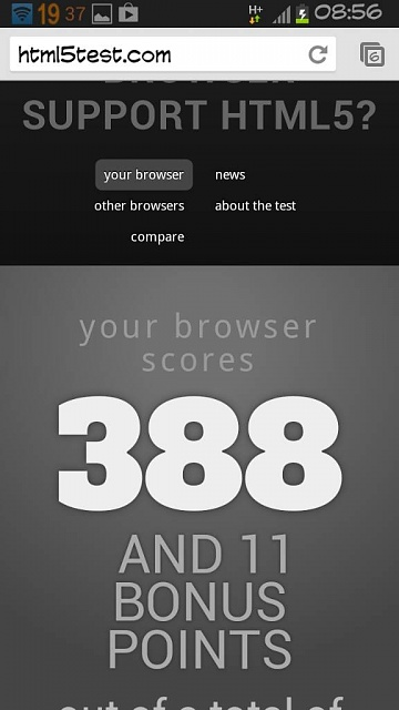 Html5 browser test.-uploadfromtaptalk1356339506232.jpg