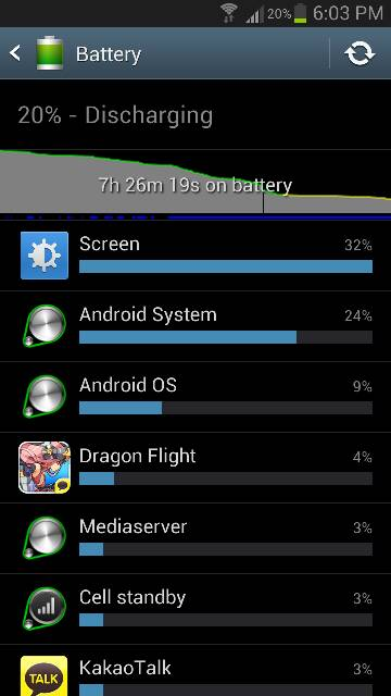 Android system high battery usage-uploadfromtaptalk1357092224549.jpg