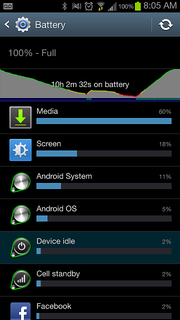 "Any idea why ""Media"" is causing my battery to plummit?-screenshot_2013-01-04-08-05-41.png"