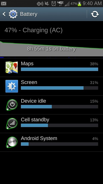 Why is gmaps consuming my battery?-uploadfromtaptalk1357317785485.jpg