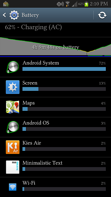 Android system high battery usage-screenshot_2013-01-05-14-10-17.png