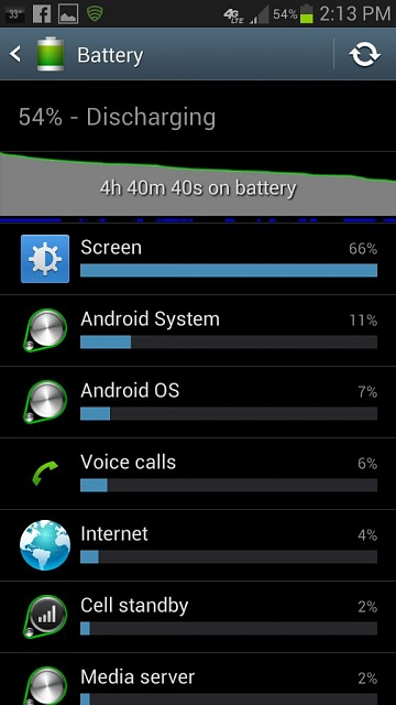 Why is my battery draining so quickly?-uploadfromtaptalk1358453749563.jpg