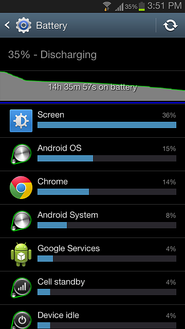 Why is my battery draining so quickly?-screenshot_2013-01-17-15-51-47.png