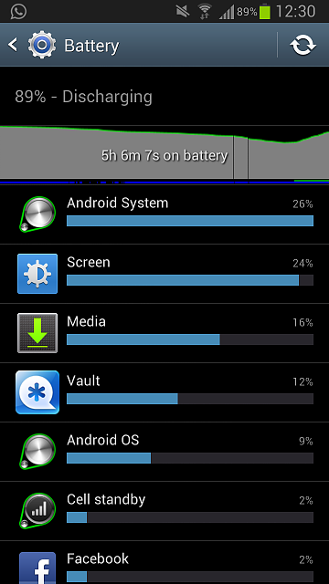 Absolutely atrocious battery life on my S3-screenshot_2013-02-01-12-30-29.png