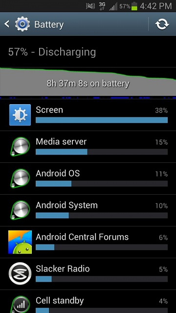 Screen uses up 40-50% battery-uploadfromtaptalk1360619284412.jpg