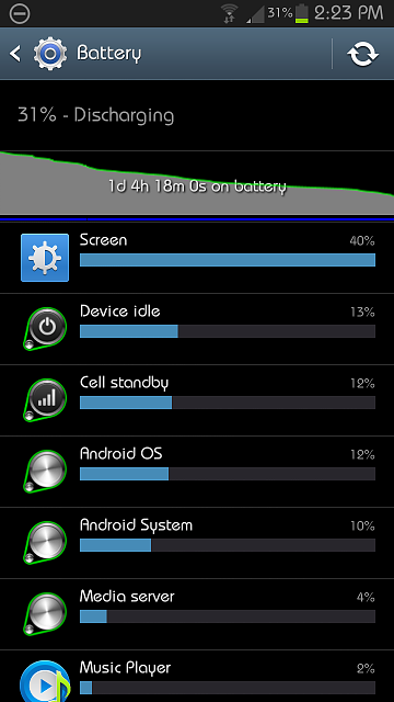 Screen uses up 40-50% battery-screenshot_2013-02-05-14-23-48.png