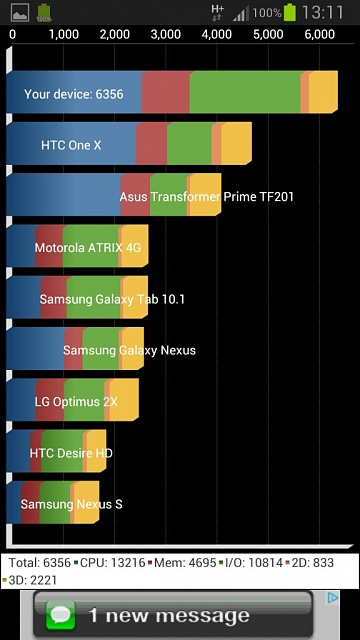 Galaxy s3 bench tests-uploadfromtaptalk1363407128171.jpg