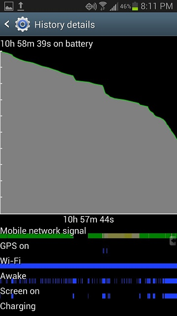 Spring Galaxy S3 Battery Life-uploadfromtaptalk1368155968763.jpg
