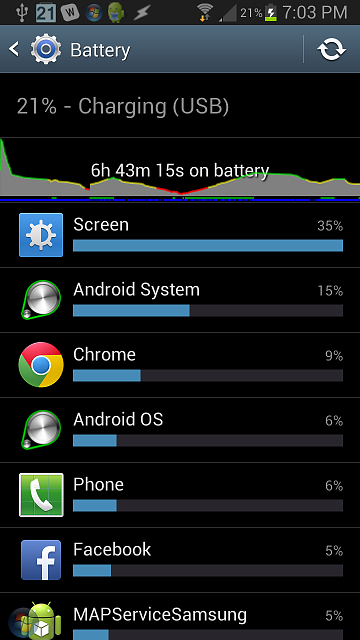 Losing all all battery in less than 2.5 hours-screenshot_2013-05-15-19-03-54.png