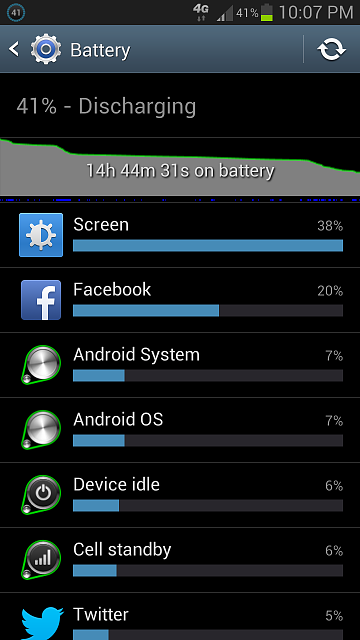 Galaxy S3 battery drain-screenshot_2013-08-18-22-07-24.png