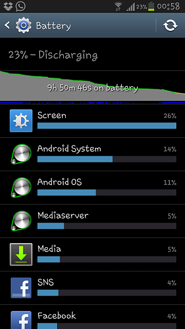 Why is battery draining so fast??-screenshot_2013-09-08-00-58-23.png
