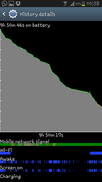 Why is battery draining so fast??-screenshot_2013-09-08-00-58-39.png