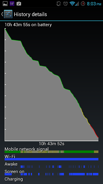 My experience with the samsung 3000mah extended battery-screenshot_2013-10-11-20-03-18.png