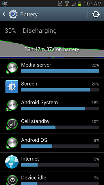 "[Help][50% SOLVED] LTE = random heavy battery drain aka ""plummet""-screenshot_2013-11-14-07-07-27.png"