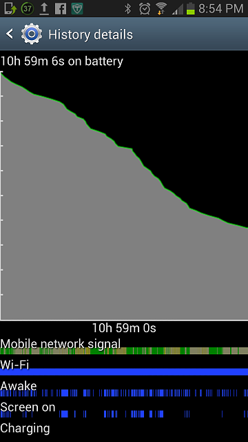 how to change data usage cycle in samsung s5