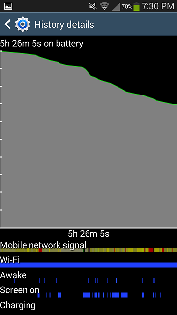 Samsung galaxy S3 battery drain-2013-12-07-03.30.15.png