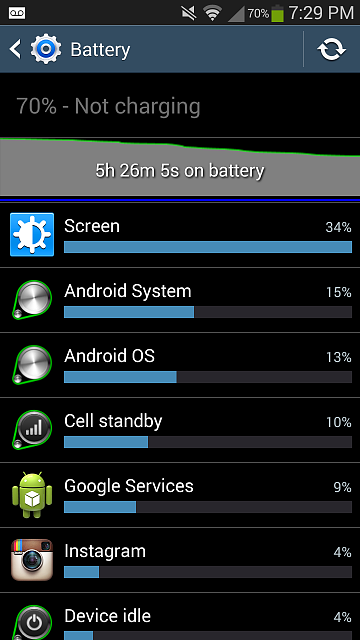Samsung galaxy S3 battery drain-2013-12-07-03.29.14.png