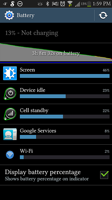 Battery life is terrible on my Galaxy S3! Need help ASAP ...