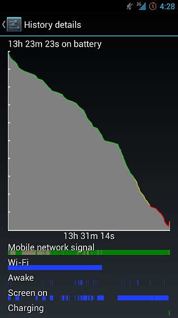 Extended Battery for GS3 not performing to expectations-2014-01-04-04.28.22.png