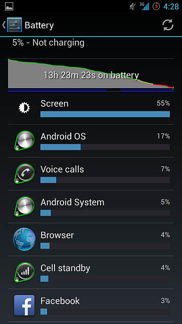 Extended Battery for GS3 not performing to expectations-2014-01-04-04.28.39.png