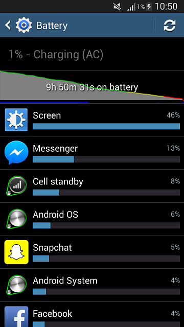 phone dies overnight + screenshots-screenshot_2014-08-03-10-50-13.png