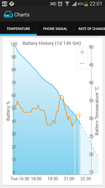 Battery drain after samsung update-screenshot_2014-11-18-22-01-27.png