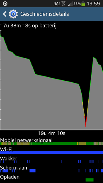 Hot battery and battery drain at Stand-by?-screenshot_2013-12-02-19-59-57.png