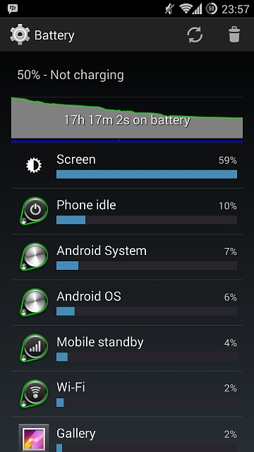 What's your Screen-On time?-batterystats.jpg