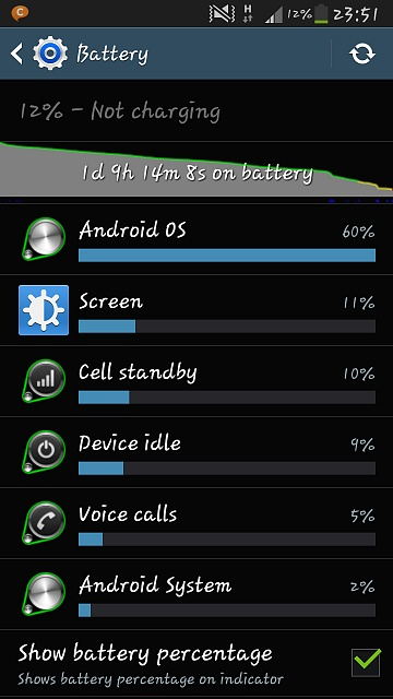 Galaxy S4: Android OS Battery Drain-2014-01-11-23-51-39.jpg