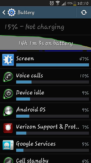 My battery is not all that good-1389921220608.jpg