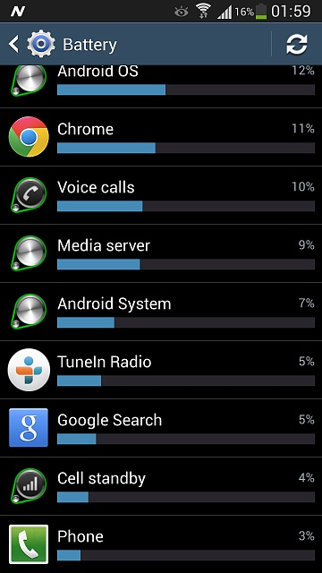 Galaxy S4: Android Battery Built-In Monitoring Tool Question-batteryusage.jpg