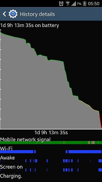 My battery is horrible!!!-screenshot_2014-03-14-05-50-52.jpg