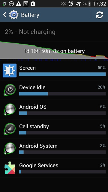 My battery is horrible!!!-2013-10-15-17.32.51.jpg