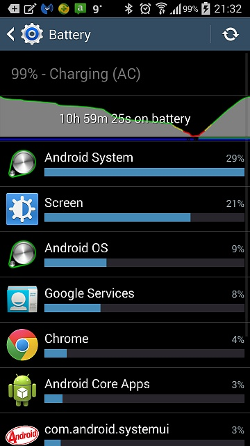 Android System killing battery-2014-03-19-21.32.05.jpg