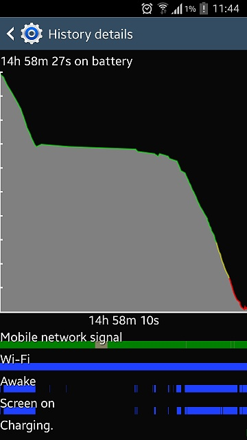Android System killing battery-screenshot_2014-03-22-11-44-36.jpg