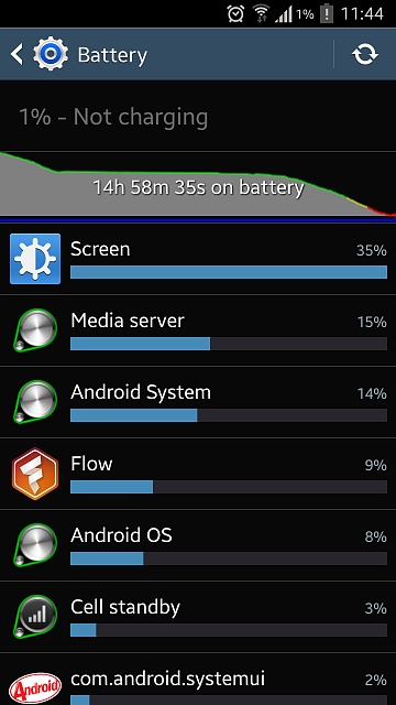 Android System killing battery-screenshot_2014-03-22-11-44-42.jpg