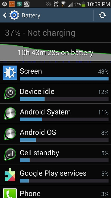 Galaxy S4 draining battery even when phone is off-screenshot_2014-04-15-22-09-14.jpg