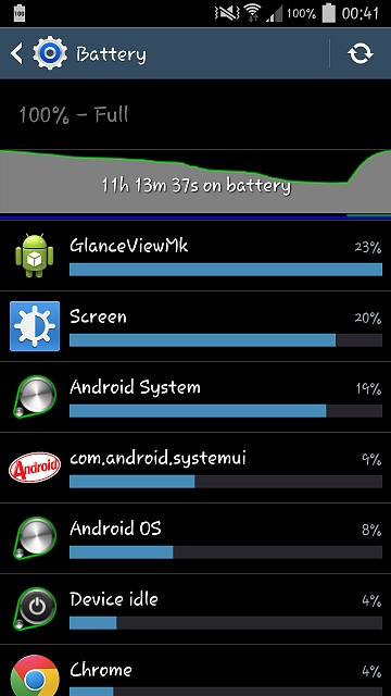 New Here. Galaxy S4 Battery Drain since 4.4.2 Update KitKat GlanceViewMK-2014-04-25-23.41.55.jpg