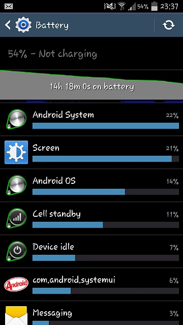 New Here. Galaxy S4 Battery Drain since 4.4.2 Update KitKat GlanceViewMK-2014-04-26-22.37.09.jpg